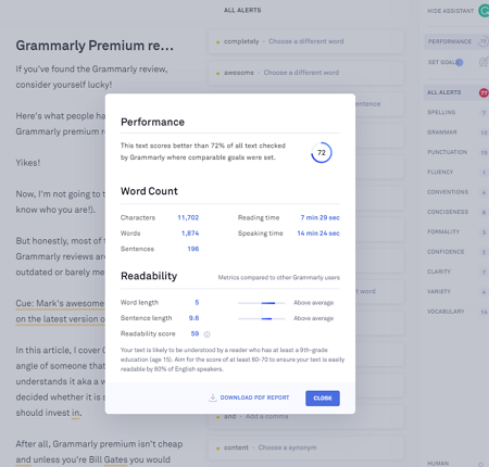 Grammarly Pro review 2019