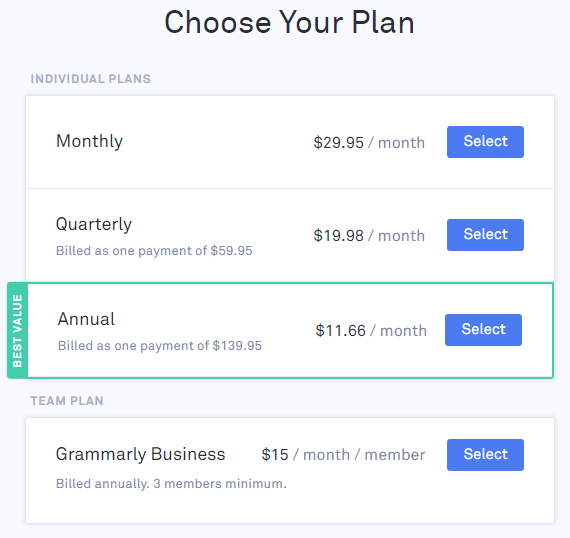 How much does Grammarly Premium cost