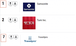 TravelPro vs Samsonite