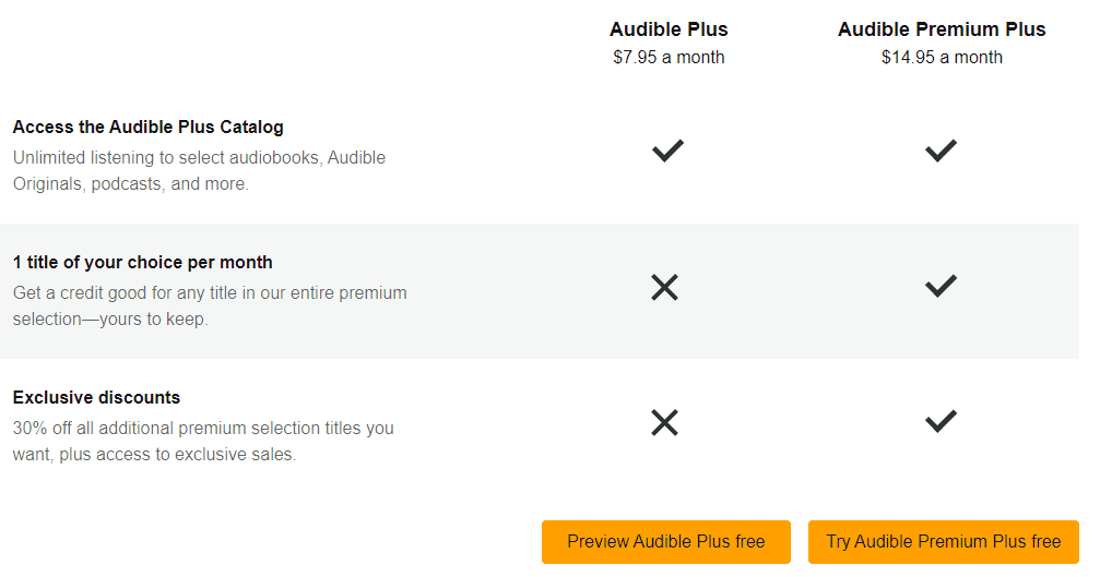 audible membership cost