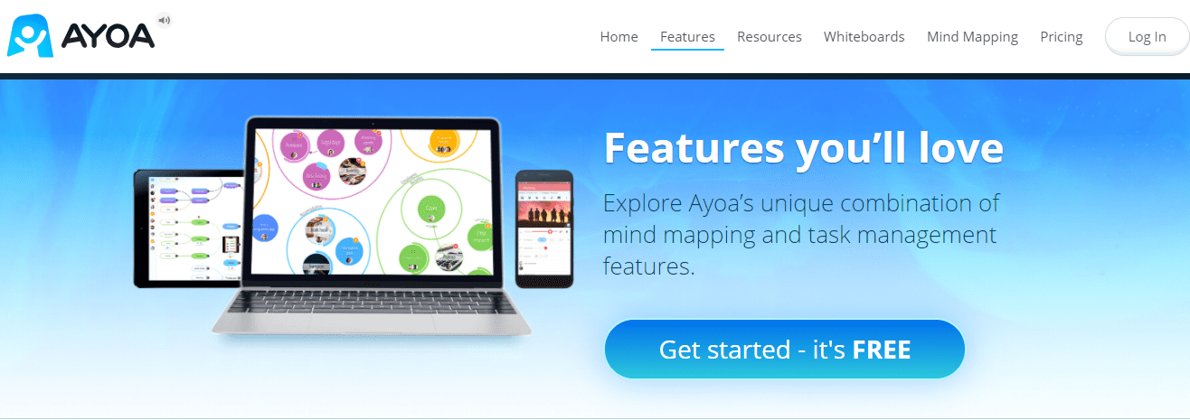 Ayoa Mind Mapping Software
