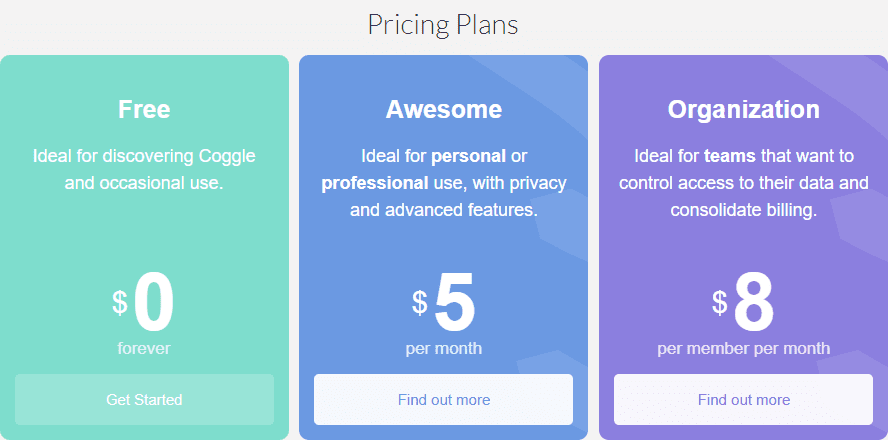 Coggle Pricing Plans