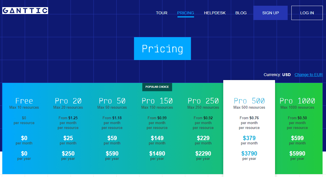 Ganttic pricing
